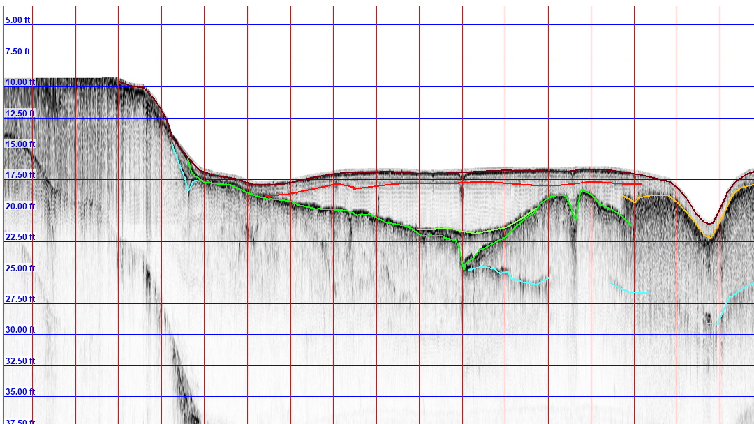 Sub-Bottom Profiling for Groundwater Investigations